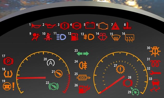 O Significado Das Luzes Do Painel Do Seu Carro Maputo Car